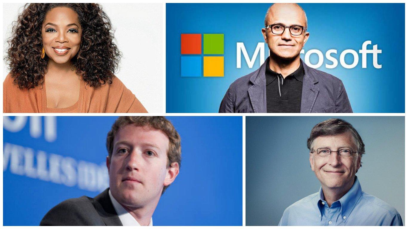 Forbes' richest celebrities: George Lucas, Oprah, Kylie ...